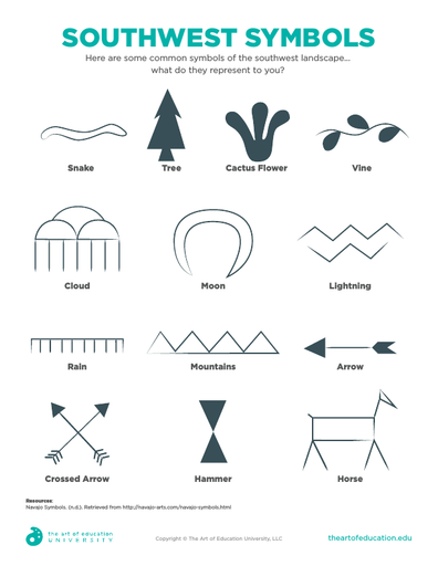 Southwest Symbols - FLEX Assessment