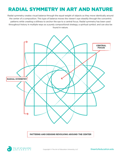 Radial Symmetry in Art and Nature - FLEX Resource