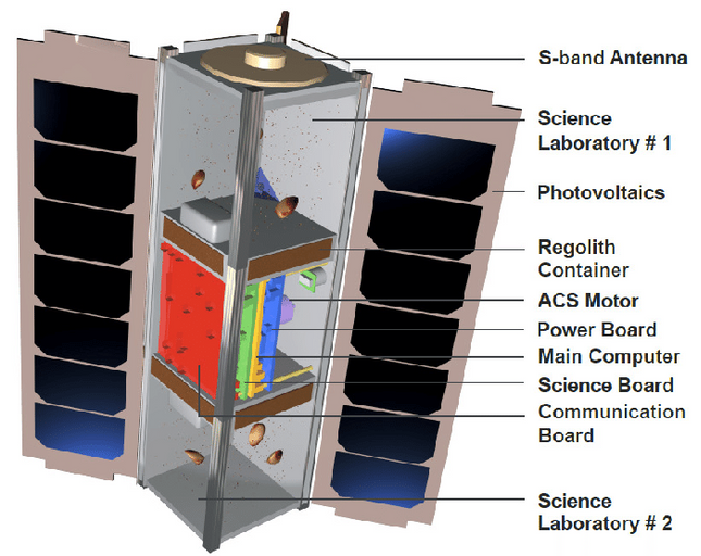 AOSAT (Asteroid Origins Satellite)
