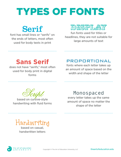 Types of Fonts - FLEX Assessment
