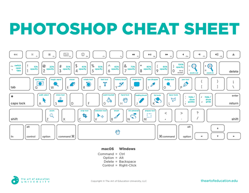Photoshop Cheat Sheet - FLEX Assessment