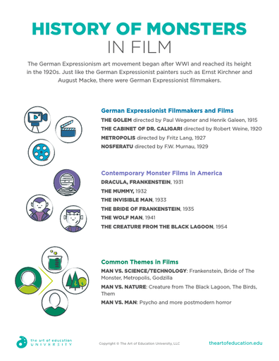 History of Monsters in Film - FLEX Resource