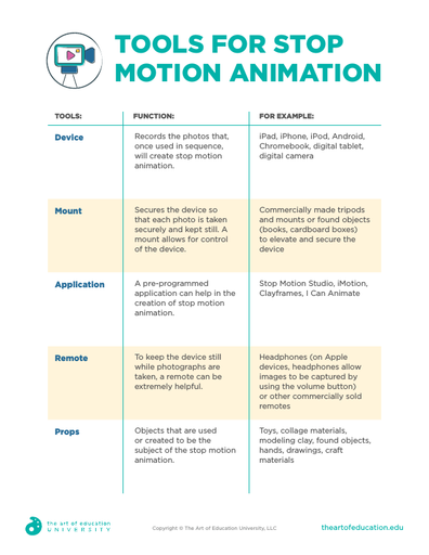 Tools For Stop Motion Animation - FLEX Assessment