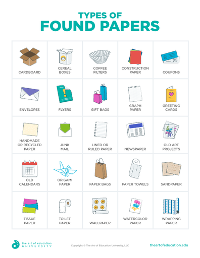 Types of Found Papers - FLEX Resource