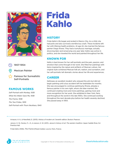 Frida Kahlo - FLEX Resource
