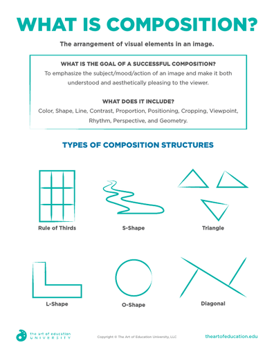 What is Composition? - FLEX Resource