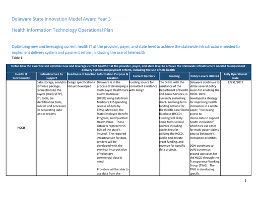 Delaware State Innovation Model Award Year 3 Health Information Technology Operational Plan
