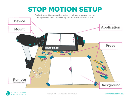 Stop Motion Animation Setup - FLEX Assessment