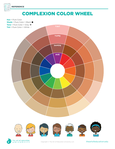 Complexion Color Wheel - FLEX Resource