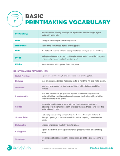 Basic Printmaking Vocabulary - FLEX Assessment