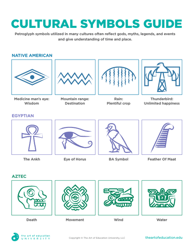 Cultural Symbols Guide - FLEX Assessment
