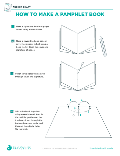 How to Make a Pamphlet Book - FLEX Resource