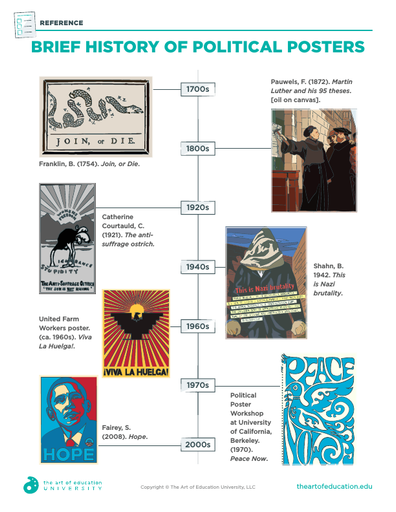 Brief History Of Political Posters - FLEX Assessment