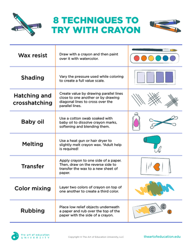 Techniques to Try with Crayon - FLEX Assessment