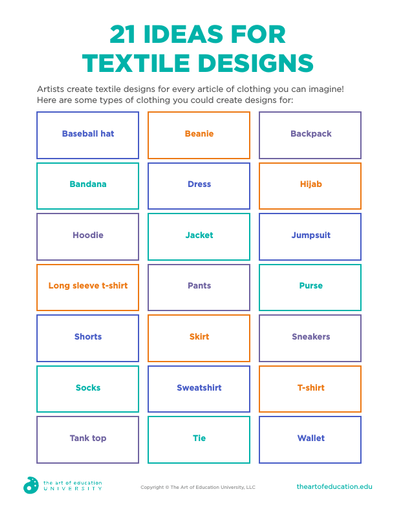 Ideas for Textile Design - FLEX Assessment