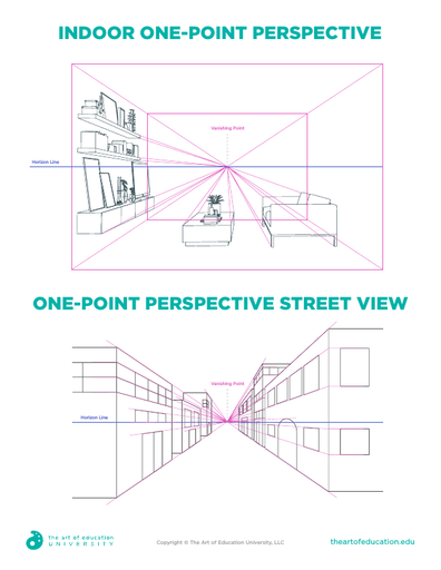 Indoor OnePoint Perspective - FLEX Assessment