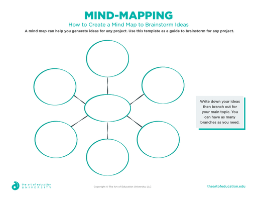 Mind Mapping - FLEX Resource