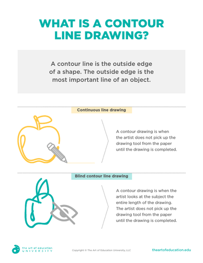 What Is A Contour Line Drawing - FLEX Assessment