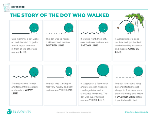 The Story of a Dot Who Walked - FLEX Resource