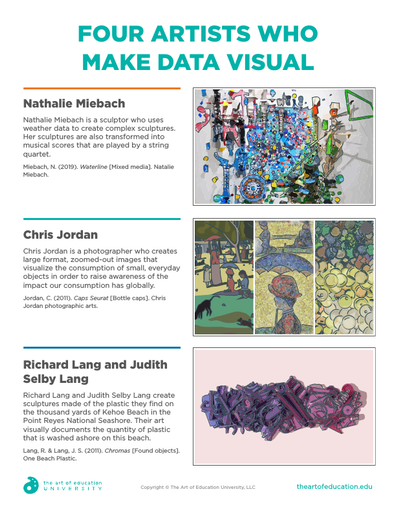 Four Artists Who Make Data Visual - FLEX Assessment