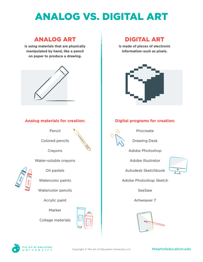 Analog vs. Digital Art - FLEX Assessment