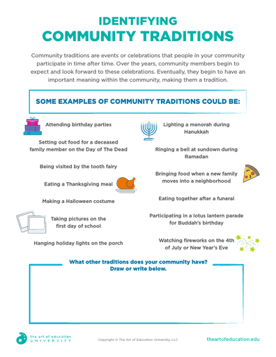 Identifying Community Traditions - FLEX Resource