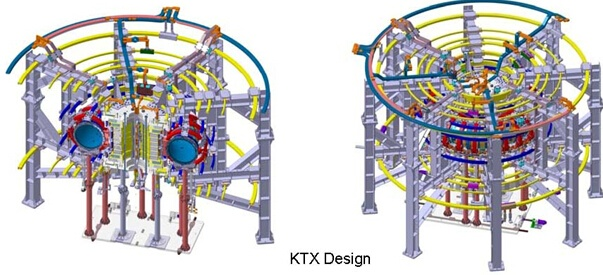 KTX (Keda Torus eXperiment) illustration