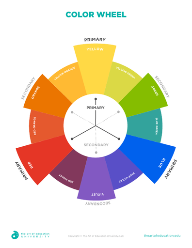 Expanded Color Wheel - FLEX Assessment