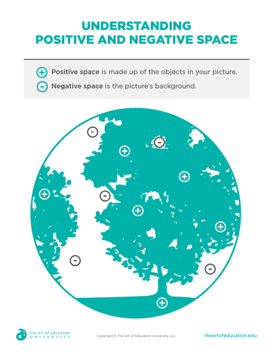 Understanding Positive and Negative Space - FLEX Assessment