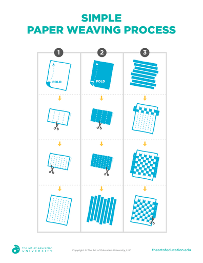 Simple Paper Weaving Process - FLEX Assessment