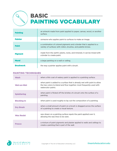 Basic Painting Vocabulary - FLEX Assessment