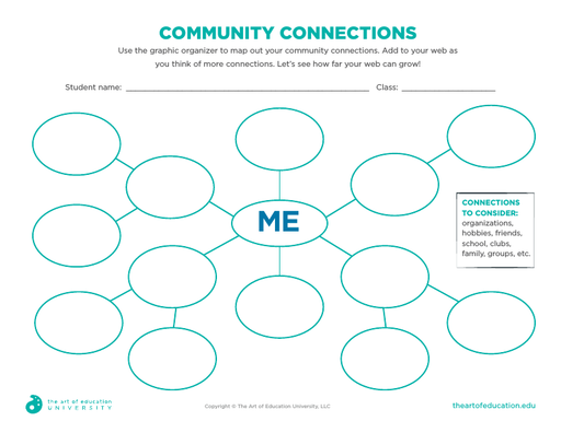 Community Connections - FLEX Assessment