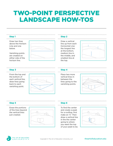 Two Point Perspective Landscape HowTos - FLEX Resource
