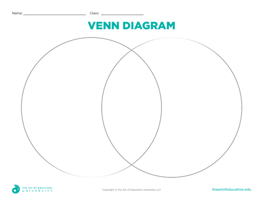 Venn Diagram - FLEX Assessment