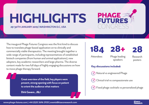 Phage Futures Highlights