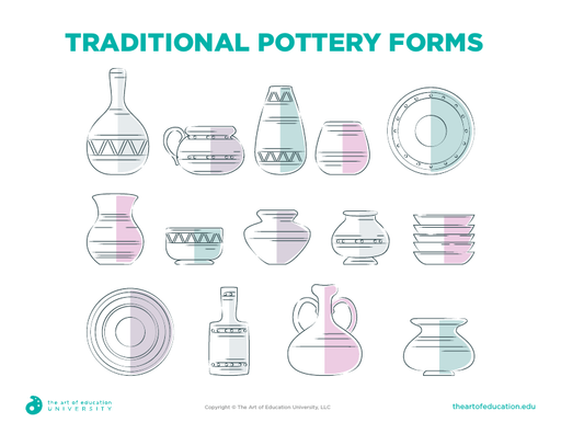 Traditional Pottery Forms - FLEX Assessment