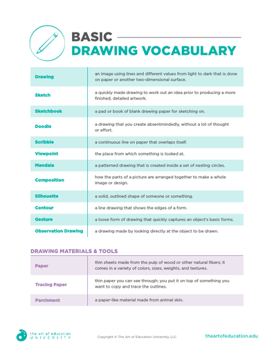 Basic Drawing Vocabulary - FLEX Assessment
