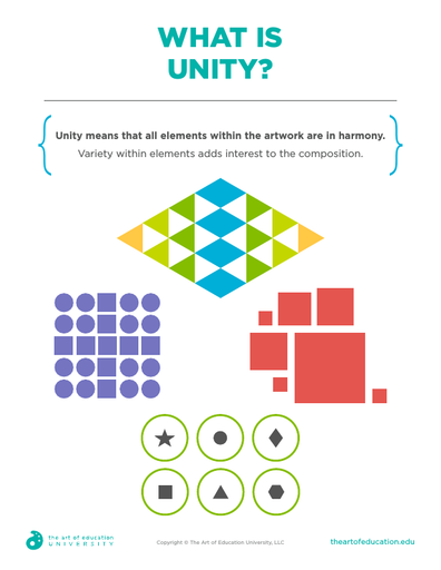 What Is Unity? - FLEX Assessment