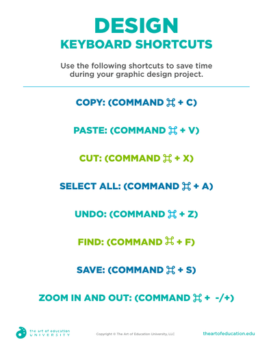 Design Keyboard Shortcuts - FLEX Resource