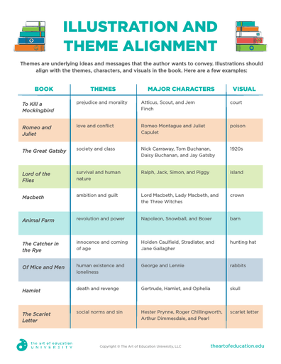 Illustration and Theme Alignment - FLEX Assessment