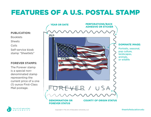 Features of a U.S. Postal Stamp - FLEX Resource