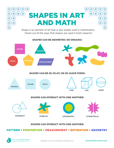 Shapes in Art and Math - FLEX Resource