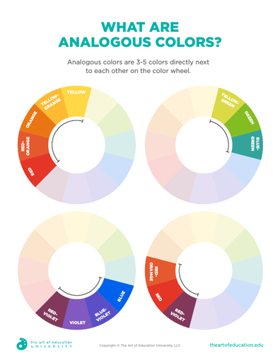 What Are Analogous Colors? - FLEX Resource