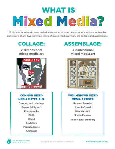 What is Mixed Media? - FLEX Resource