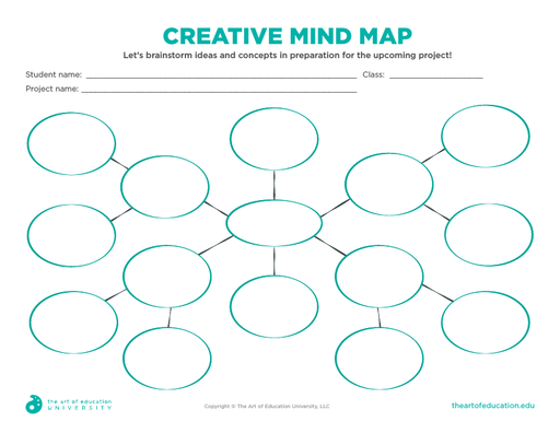 Creative Mind Map - FLEX Assessment