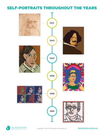 SelfPortraits Throughout the Years - FLEX Resource