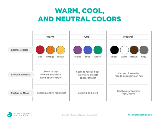 Warm Cool and Neutral Colors - FLEX Assessment