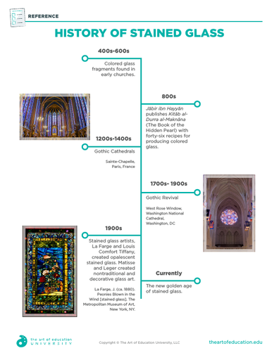 History of Stained Glass - FLEX Assessment