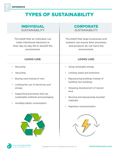 Types of Sustainability - FLEX Resource