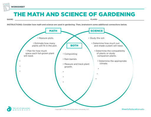 The Math and Science of Gardening - FLEX Resource